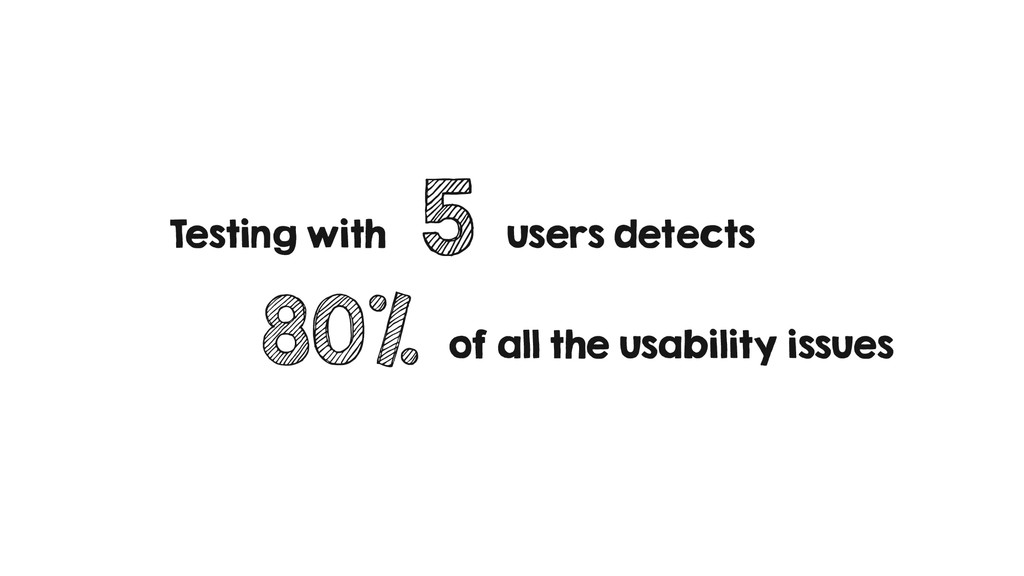 Testing with 5 users detects 80% of all the usa...