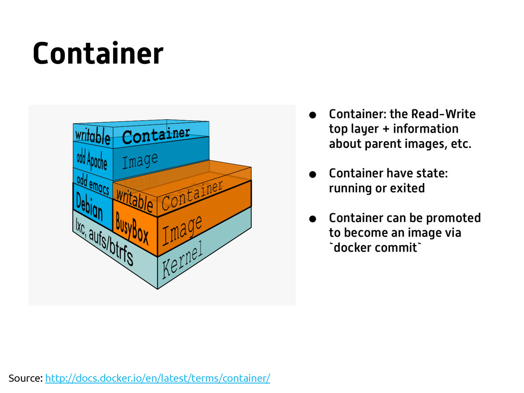 Container • Container: the Read-Write top layer...