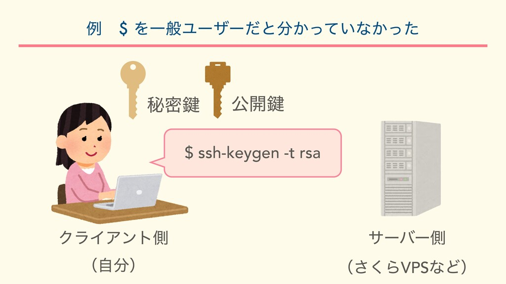 ൿີ伴 ެ։伴 $ ssh-keygen -t rsa ΫϥΠΞϯτଆ  ʢࣗʣ αʔόʔ...