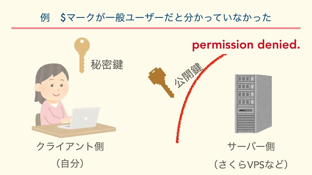 permission denied. ެ ։ 伴 ΫϥΠΞϯτଆ  ʢࣗʣ αʔόʔଆ ...