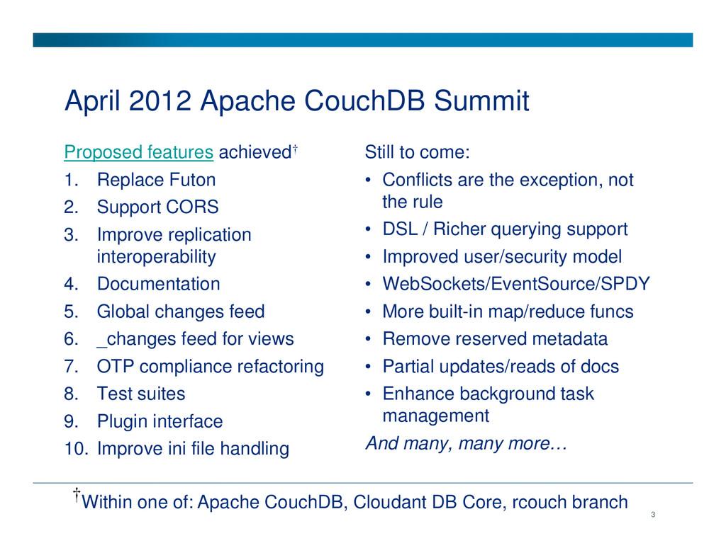 April 2012 Apache CouchDB Summit Proposed featu...