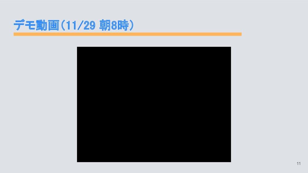 デモ動画(11/29 朝8時) 11