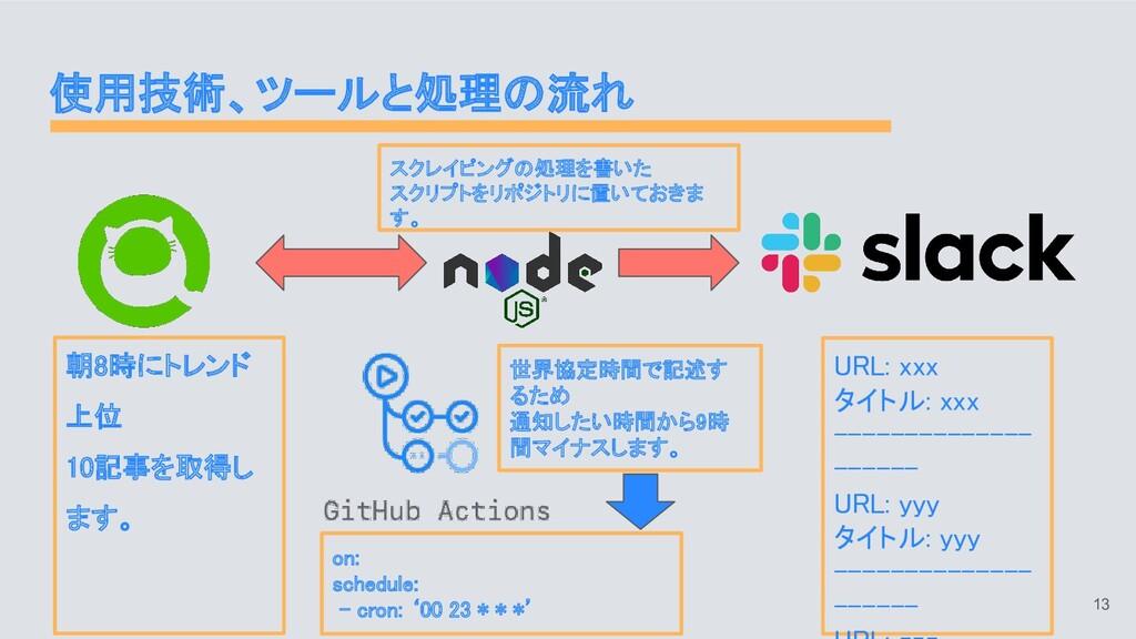 使用技術、ツールと処理の流れ 13 URL: xxx タイトル: xxx -------...