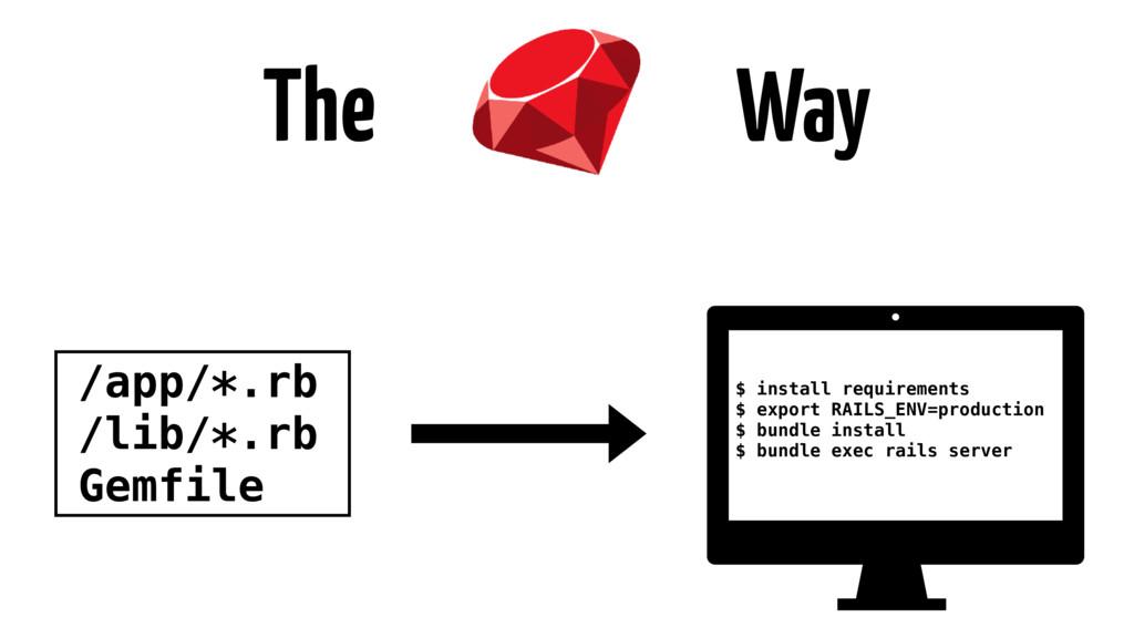 The Way /app/*.rb /lib/*.rb Gemfile $ install r...