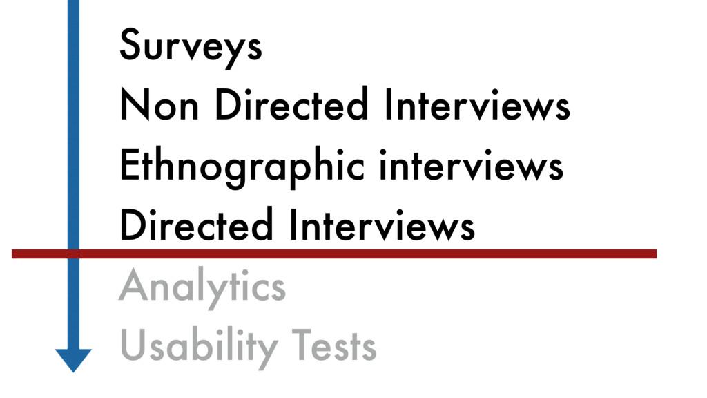 Analytics Ethnographic interviews Non Directed ...