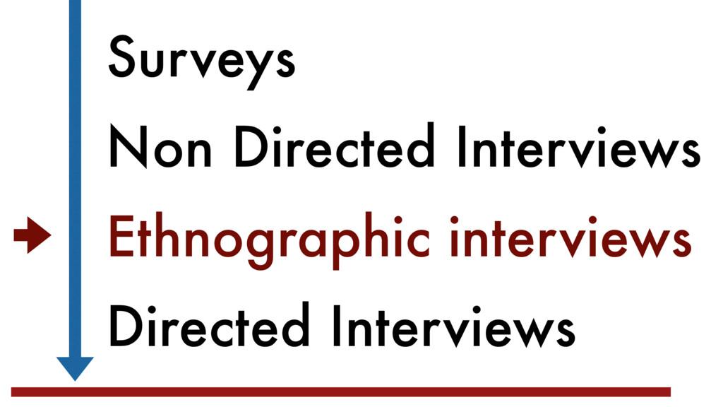 Ethnographic interviews Non Directed Interviews...
