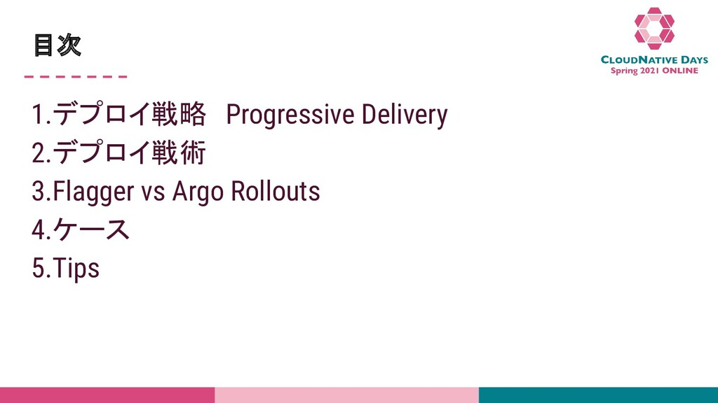 Title Name 1.デプロイ戦略 Progressive Delivery 2.デプロイ...