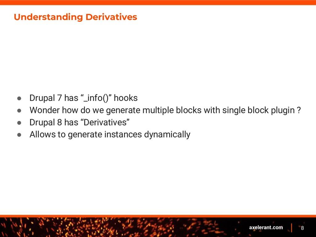 8 axelerant.com Understanding Derivatives ● Dru...
