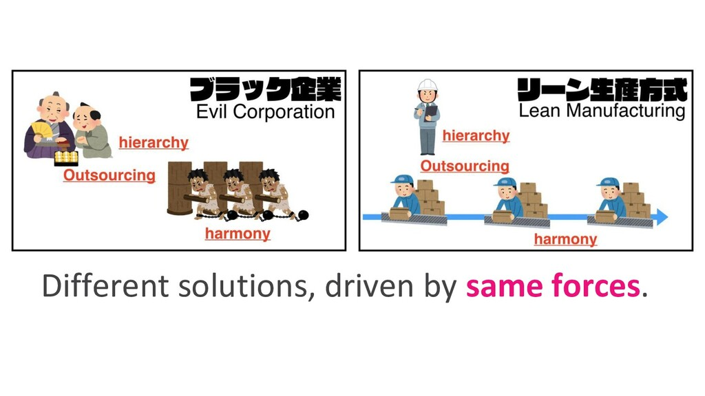 Different solutions, driven by same forces.
