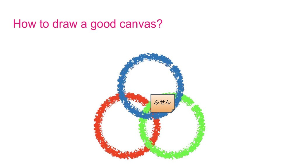 ふせん How to draw a good canvas?