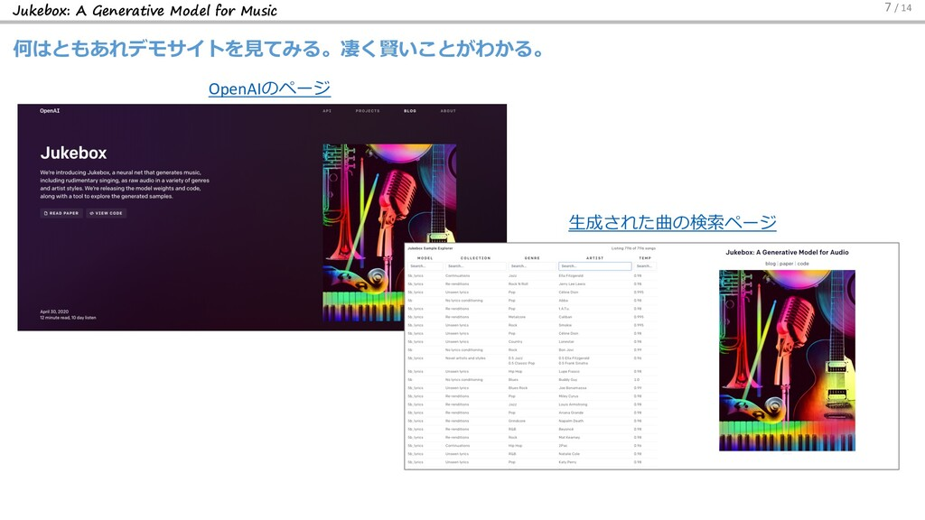 Jukebox: A Generative Model for Music 何はともあれデモサ...