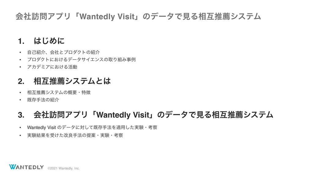 ©2021 Wantedly, Inc. 1. ͡Ίʹ • ࣗݾհɺձࣾͱϓϩμΫτͷհ...
