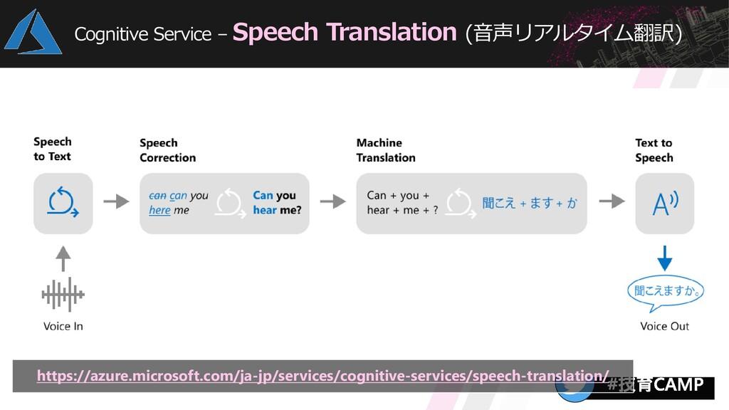 Cognitive Service – Speech Translation (音声リアルタイ...