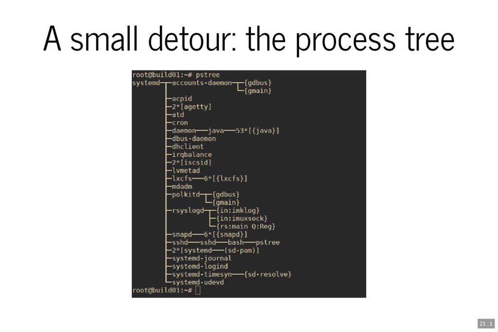 A small detour: the process tree 21 . 1