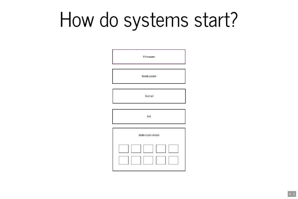 How do systems start? 4 . 1