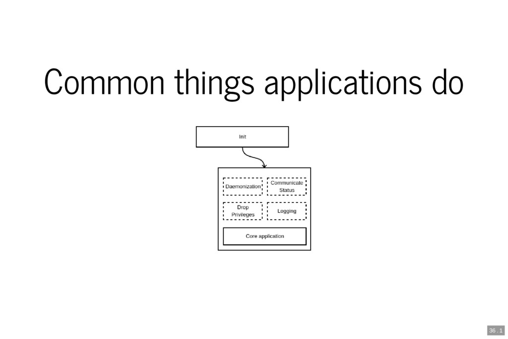 Common things applications do 36 . 1