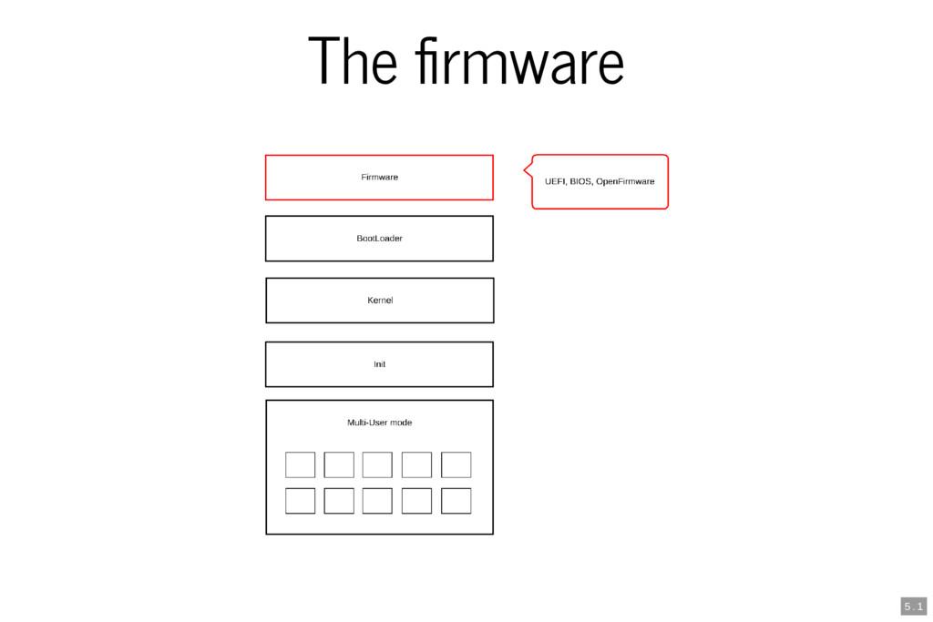 The rmware 5 . 1