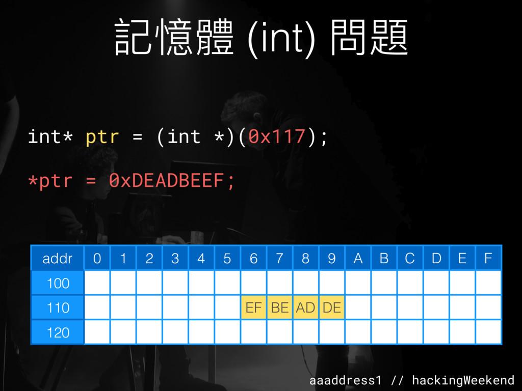 aaaddress1 // hackingWeekend 記憶體 (int) 問題 addr ...