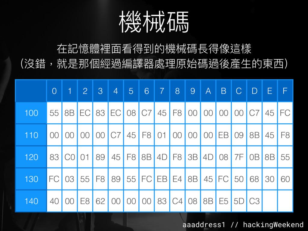 aaaddress1 // hackingWeekend 機械碼 0 1 2 3 4 5 6 ...