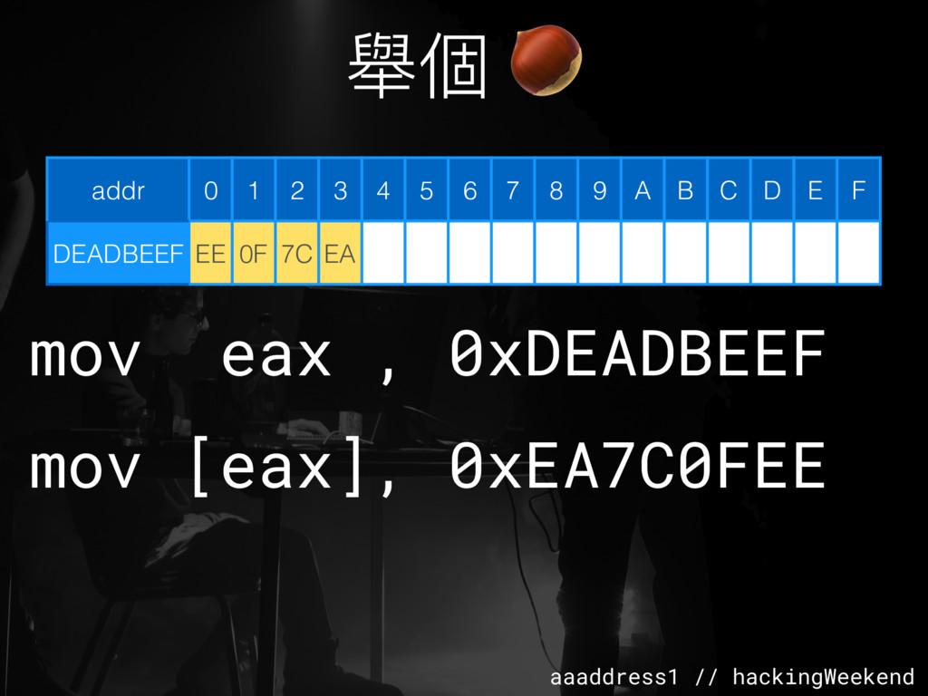 aaaddress1 // hackingWeekend 舉個  mov eax , 0xDE...
