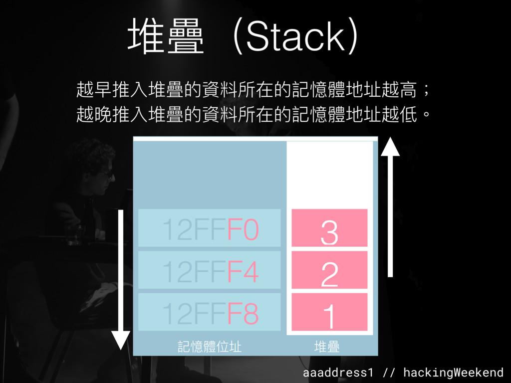 aaaddress1 // hackingWeekend 堆疊(Stack) 堆疊 1 2 3...
