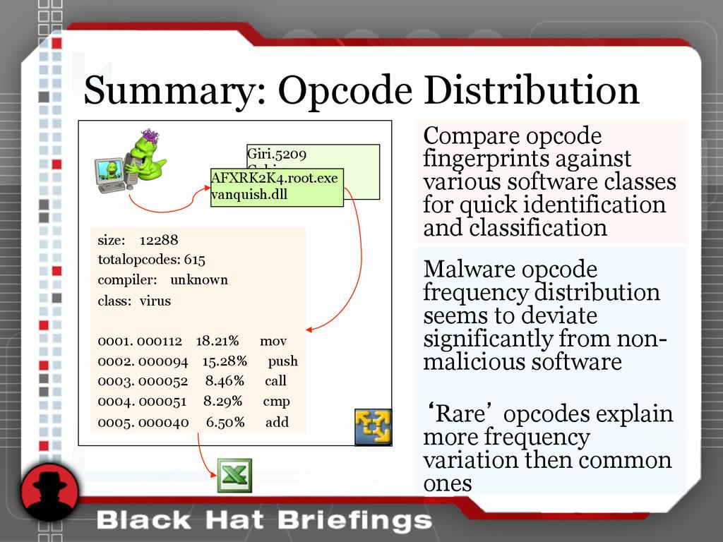 Summary: Opcode Distribution Malware opcode fre...