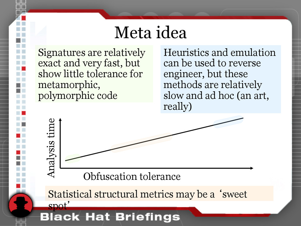 Meta idea Signatures are relatively exact and v...