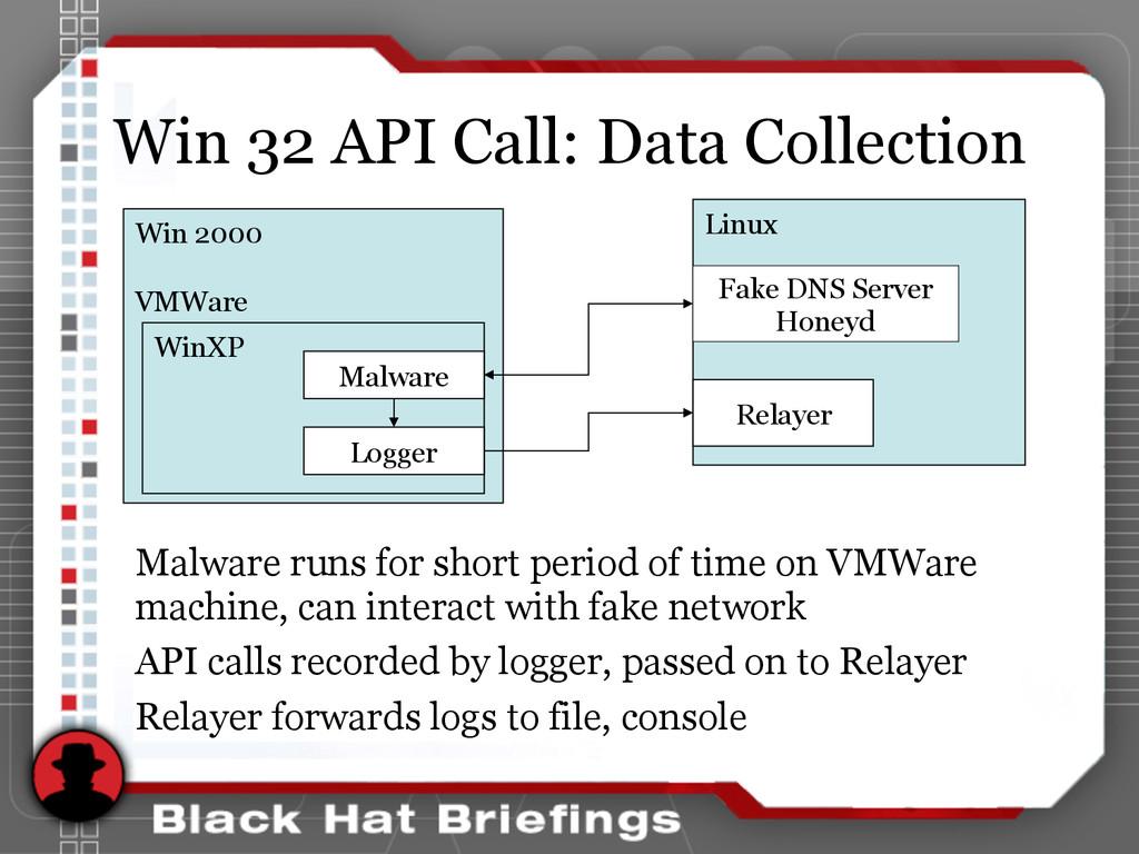 Win 32 API Call: Data Collection Win 2000 VMWar...