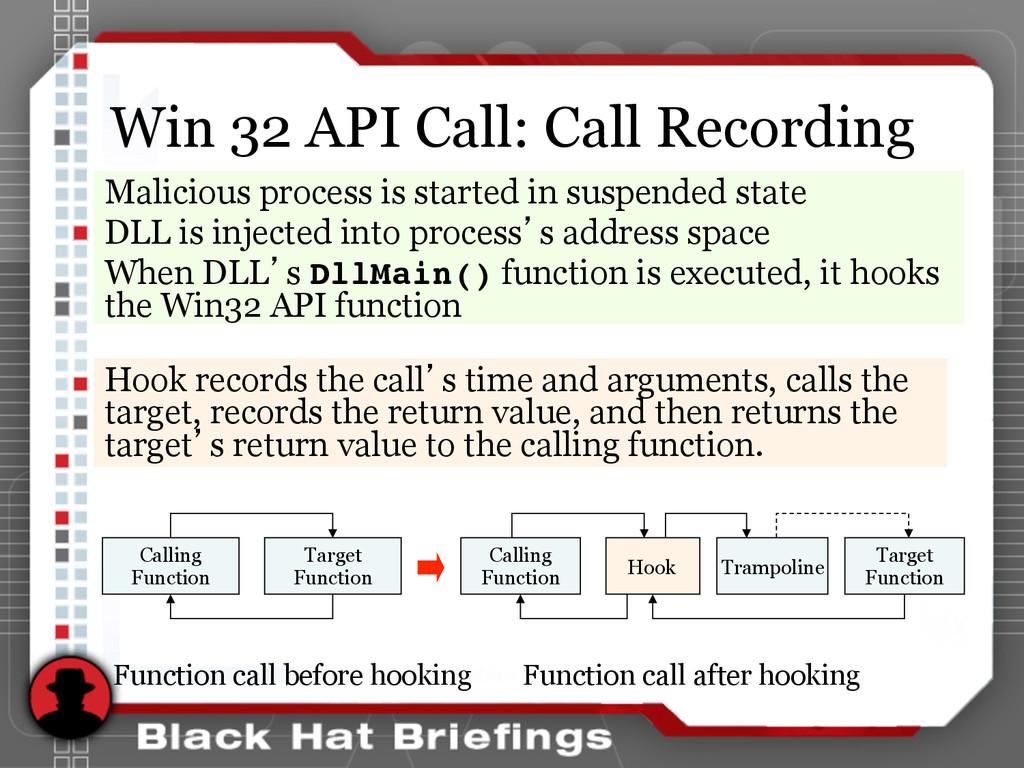 Win 32 API Call: Call Recording Malicious proce...