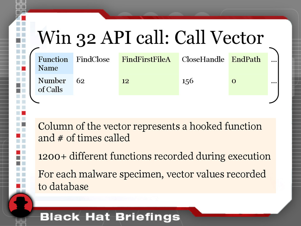 Win 32 API call: Call Vector Column of the vect...