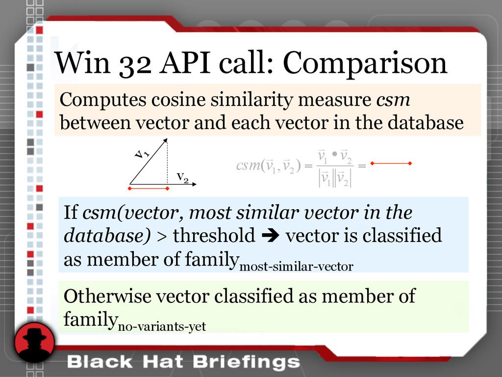 Win 32 API call: Comparison Computes cosine sim...