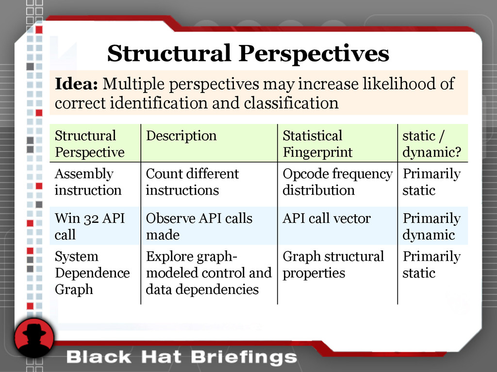 Structural Perspectives Structural Perspective ...