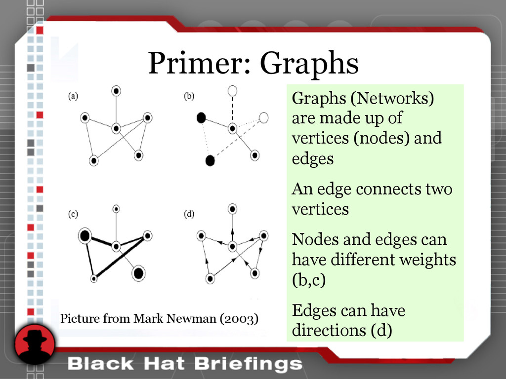 Primer: Graphs Graphs (Networks) are made up of...