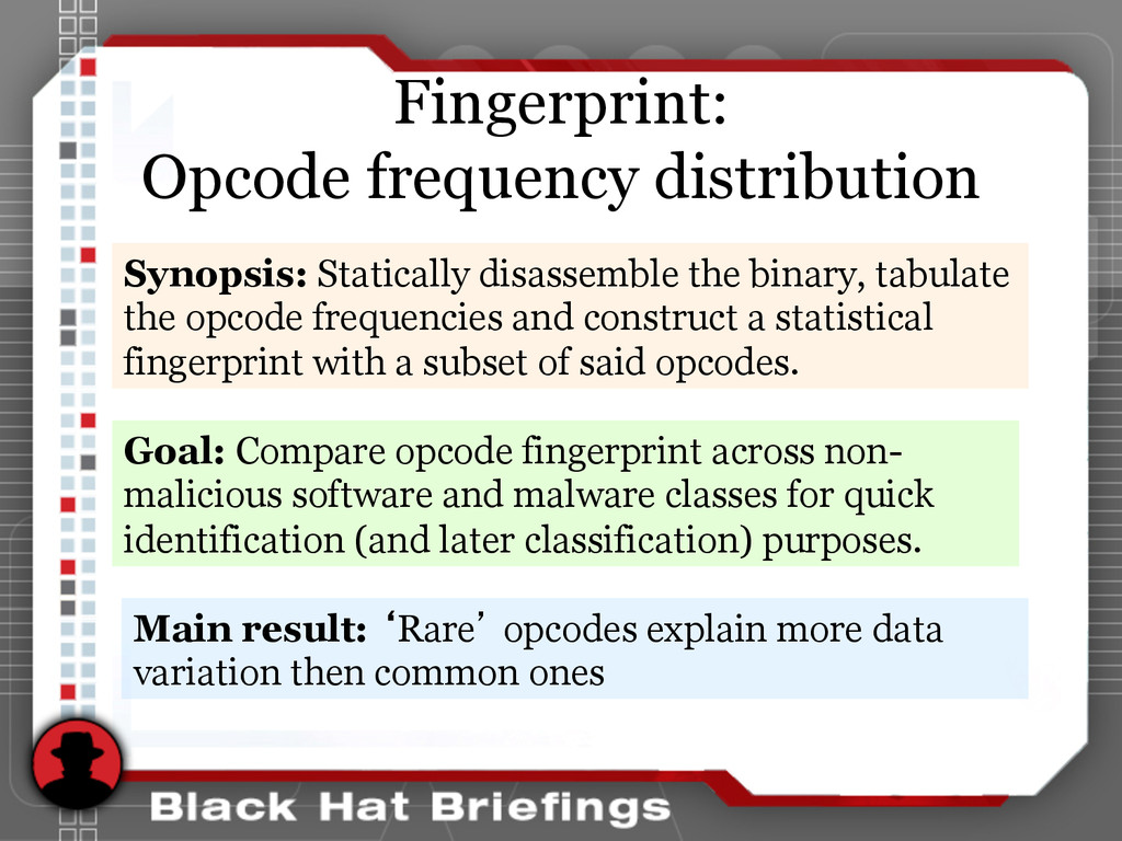 Fingerprint: Opcode frequency distribution Syno...