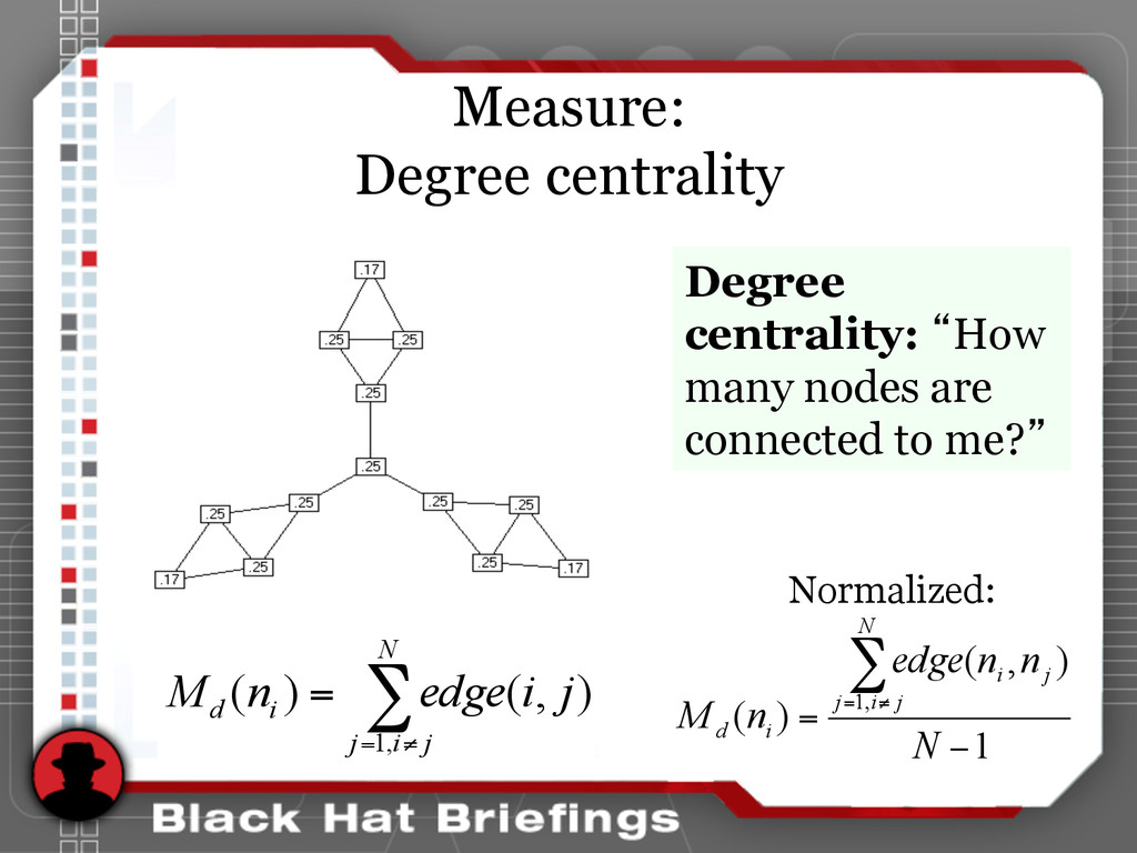 """Measure: Degree centrality Degree centrality: """"..."""