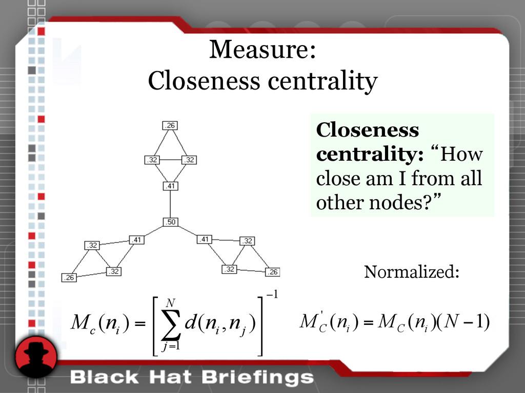 Measure: Closeness centrality Closeness central...