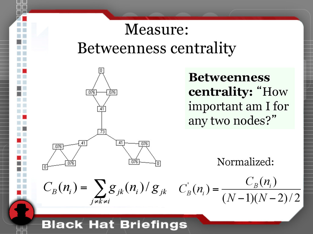 Measure: Betweenness centrality Betweenness cen...