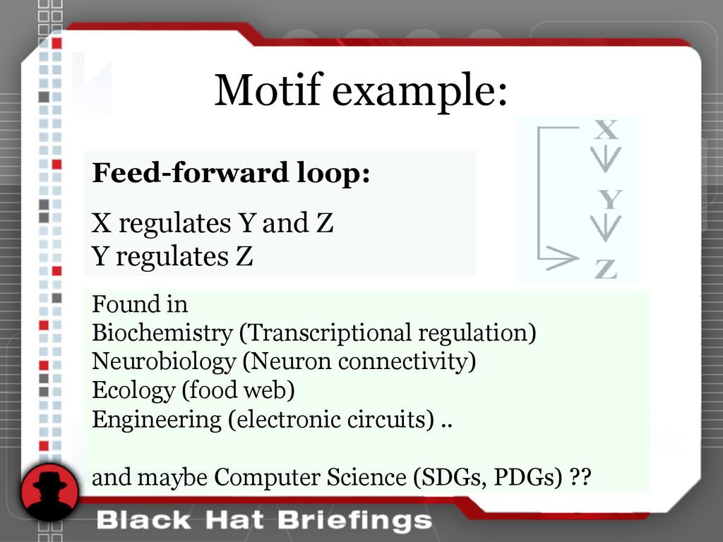 Motif example: Found in Biochemistry (Transcrip...