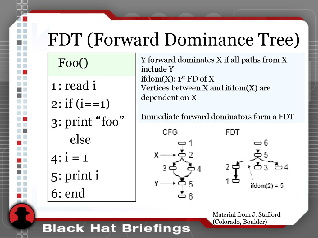 FDT (Forward Dominance Tree) Y forward dominate...