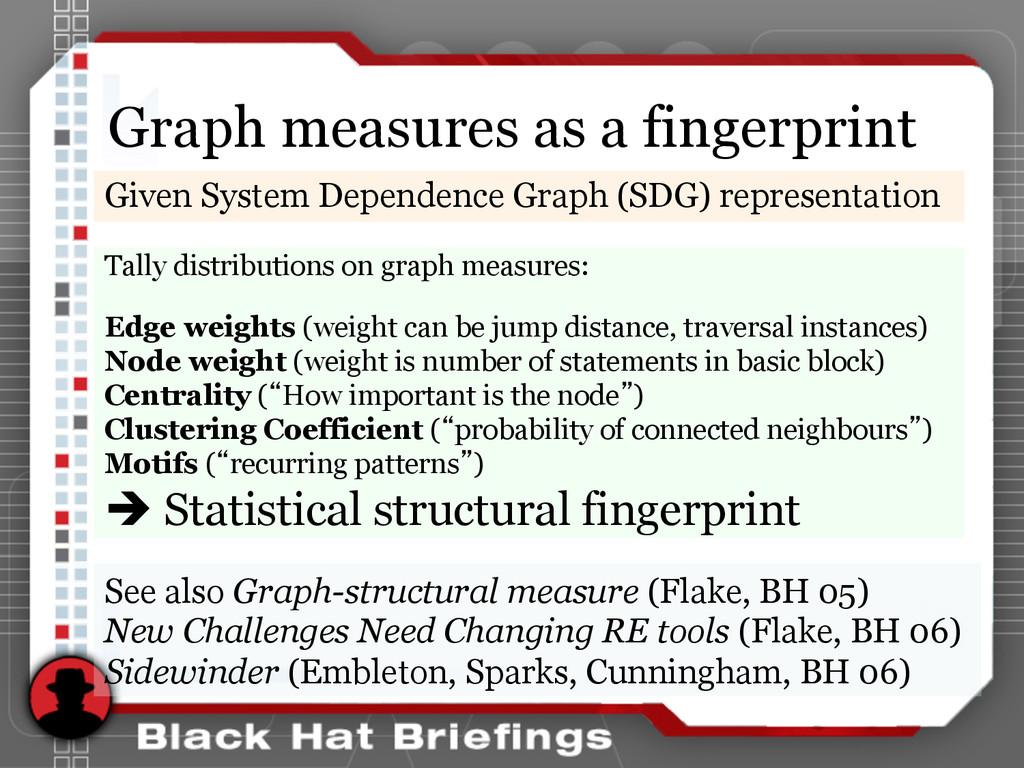 Graph measures as a fingerprint Given System De...