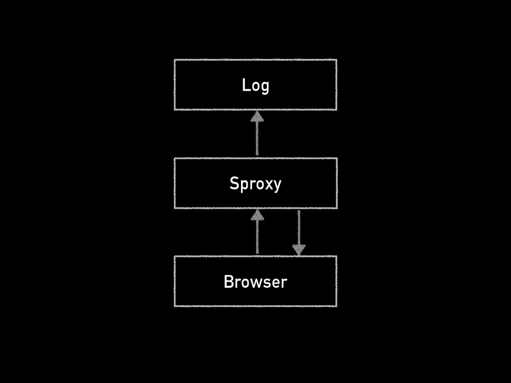 Browser Sproxy Log