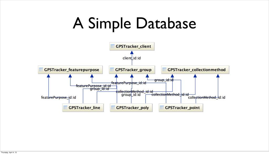 A Simple Database Thursday, April 4, 13