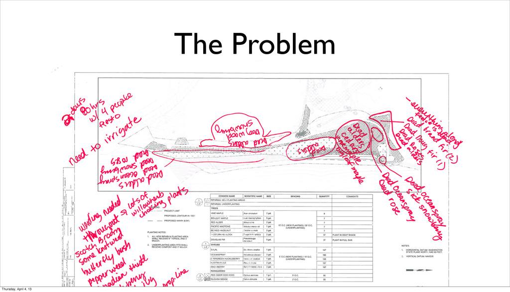 The Problem Thursday, April 4, 13