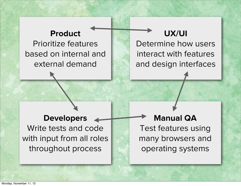 Product Prioritize features based on internal a...