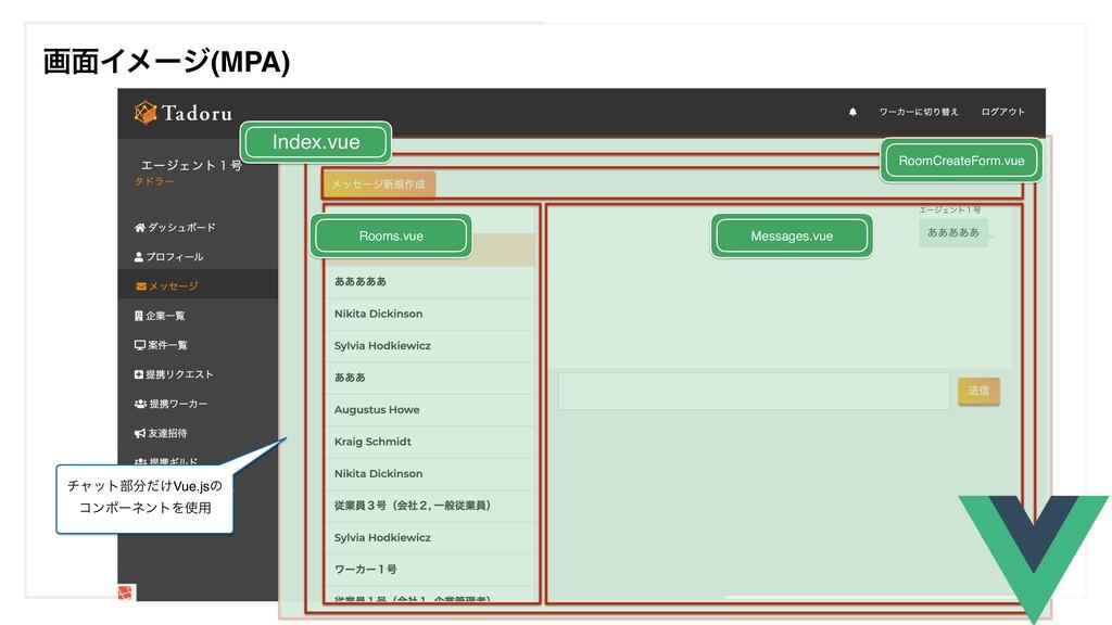 ը໘Πϝʔδ(MPA) νϟοτ෦͚ͩVue.jsͷ ίϯϙʔωϯτΛ༻ Index.vu...