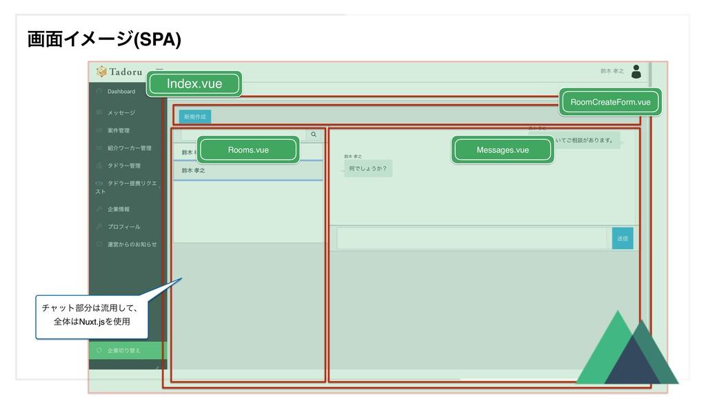 ը໘Πϝʔδ(SPA) Index.vue RoomCreateForm.vue Messag...