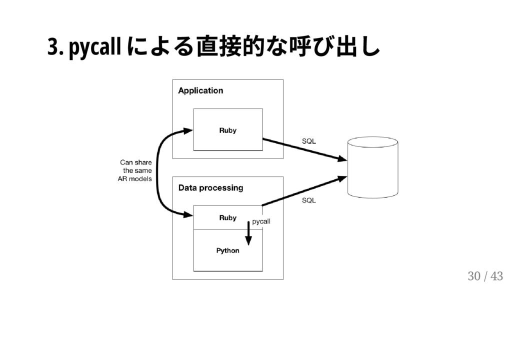 3. pycall による直接的な呼び出し 30 / 43