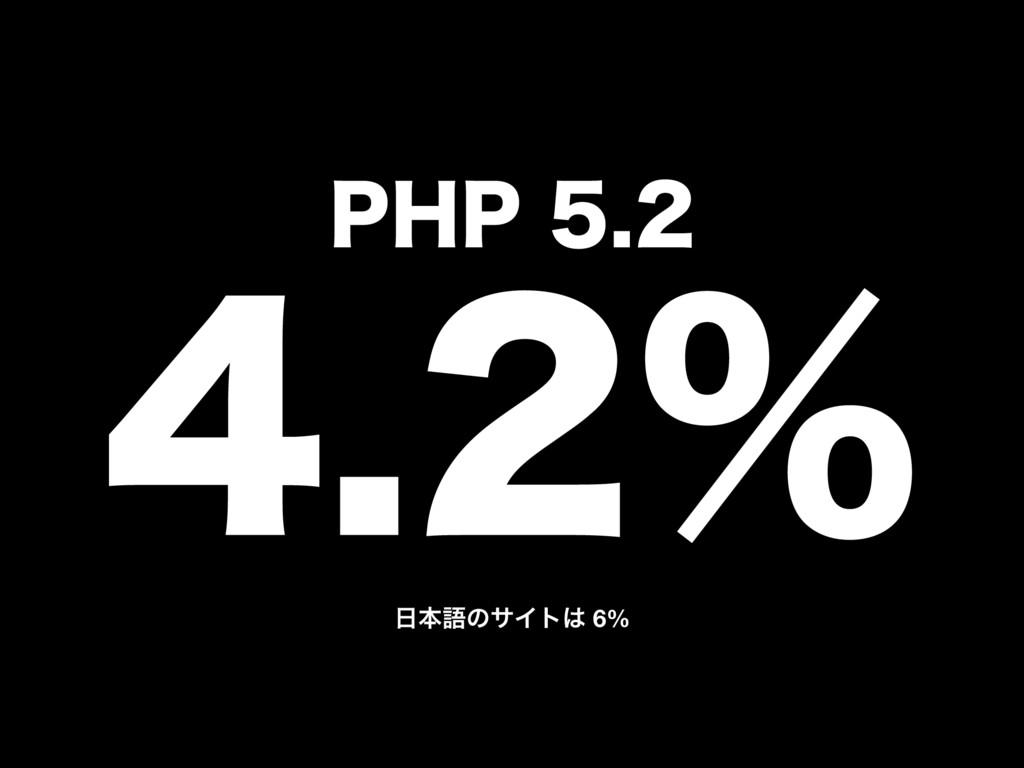 1)1  ຊޠͷαΠτ 6%