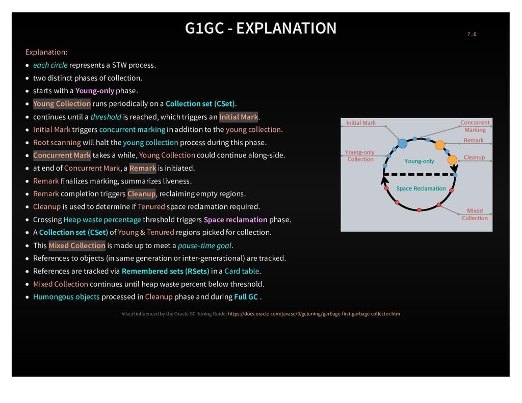 G1GC - EXPLANATION Explanation: each circle rep...