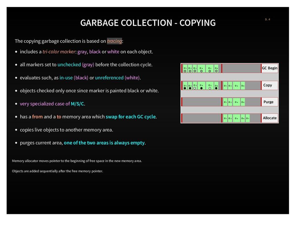 GARBAGE COLLECTION - COPYING The copying garbag...